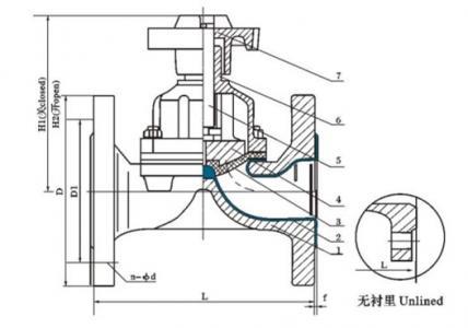 Eg41j 10 bs rubber lined diaphragm valve diaphragm valve eg41j 10 bs rubber lined diaphragm valve ccuart Gallery