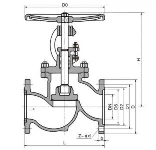 Stainless steel globe valve