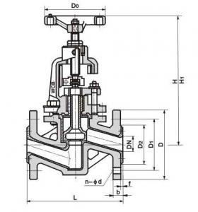 J41F4-16C PTFE lined globe valve