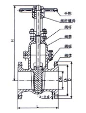 Z41T-10 cast iron gate valve