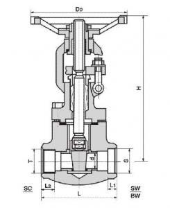Z11H Z11Y A105 Gate valve