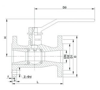 Q41M High temperature integral ball valve