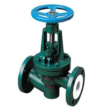 PTFE lined globe valve