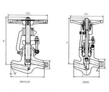 A182 F11 F22 High temperature globe valve