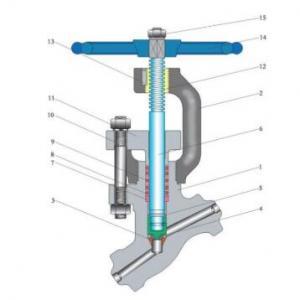 Y pattern pressure seal bonnet globe valve